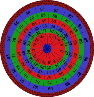 Numerology 10 year cycle image 2