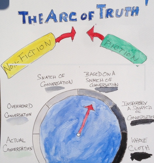 Arc of Truth3