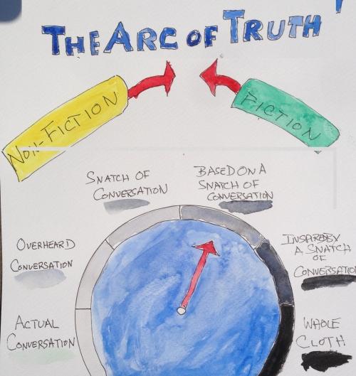 Arc of Truth3